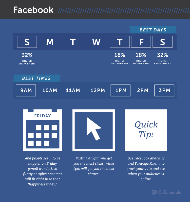 coschedule-infographic-facebook-best-time-to-post.png
