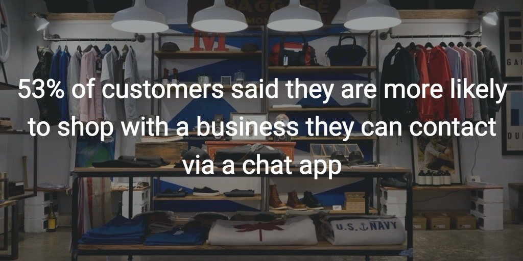 customers shop with business they can contact messaging apps