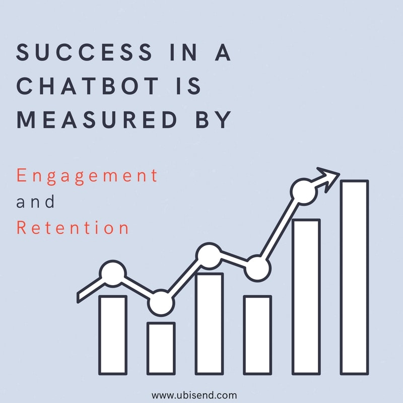 make a chatbot successful