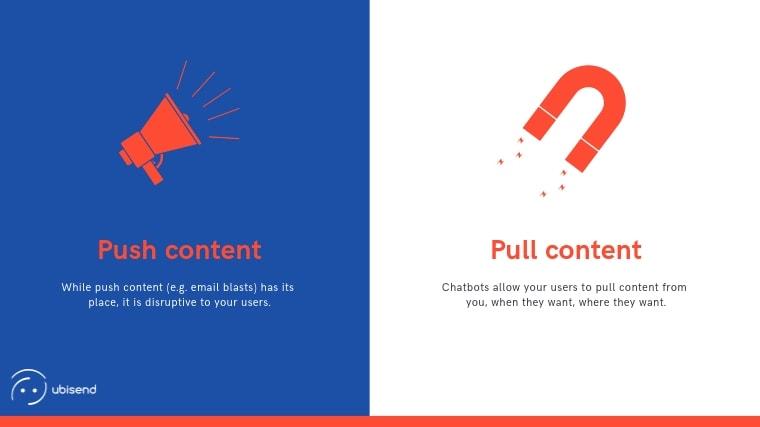 push pull content