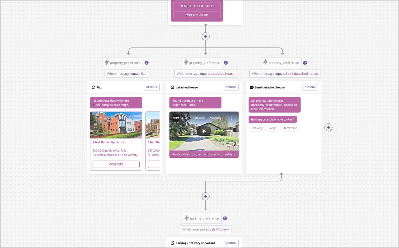 ubisend build conversational workflow automation