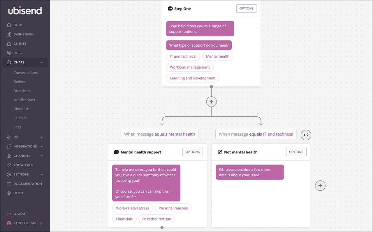 ubisend automate employee workflows