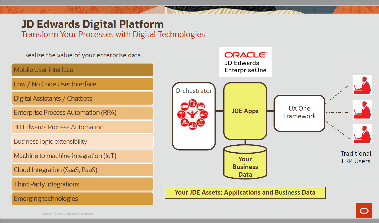 Oracle JD Edwards Mobile Strategy