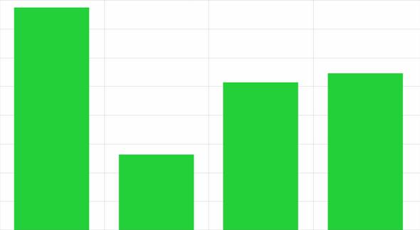 مقارنة أداء لغة الأسس مع سي وجافاسكريبت وبايثون