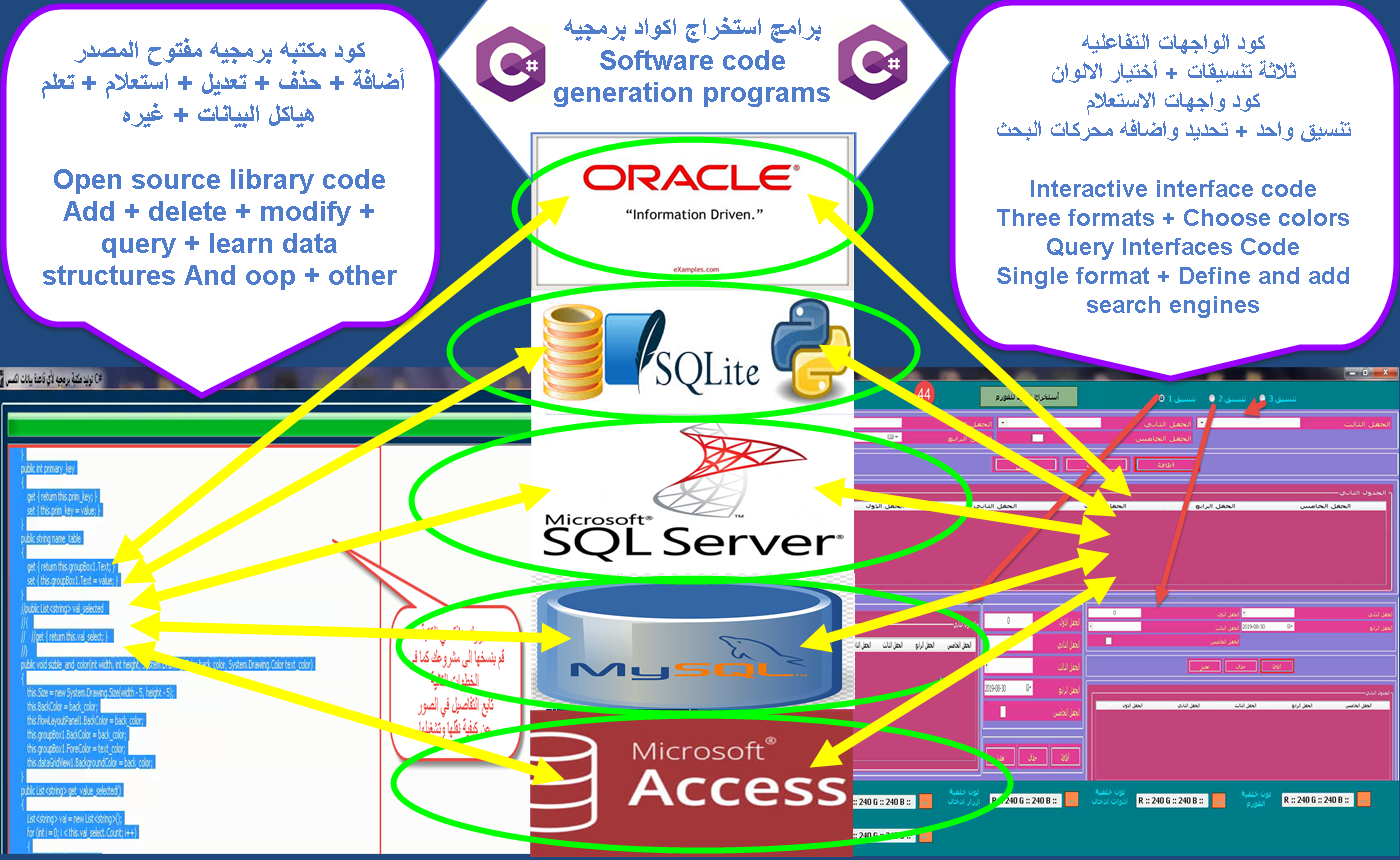 open courses code generation c# VS any db oracle sqlit3....