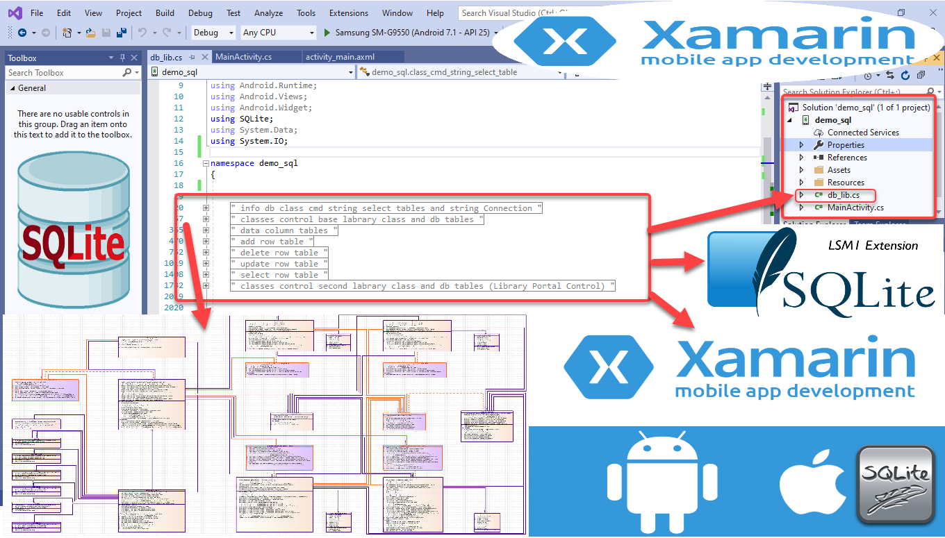 (Trial) Program Generate library code C# Android Xamarin