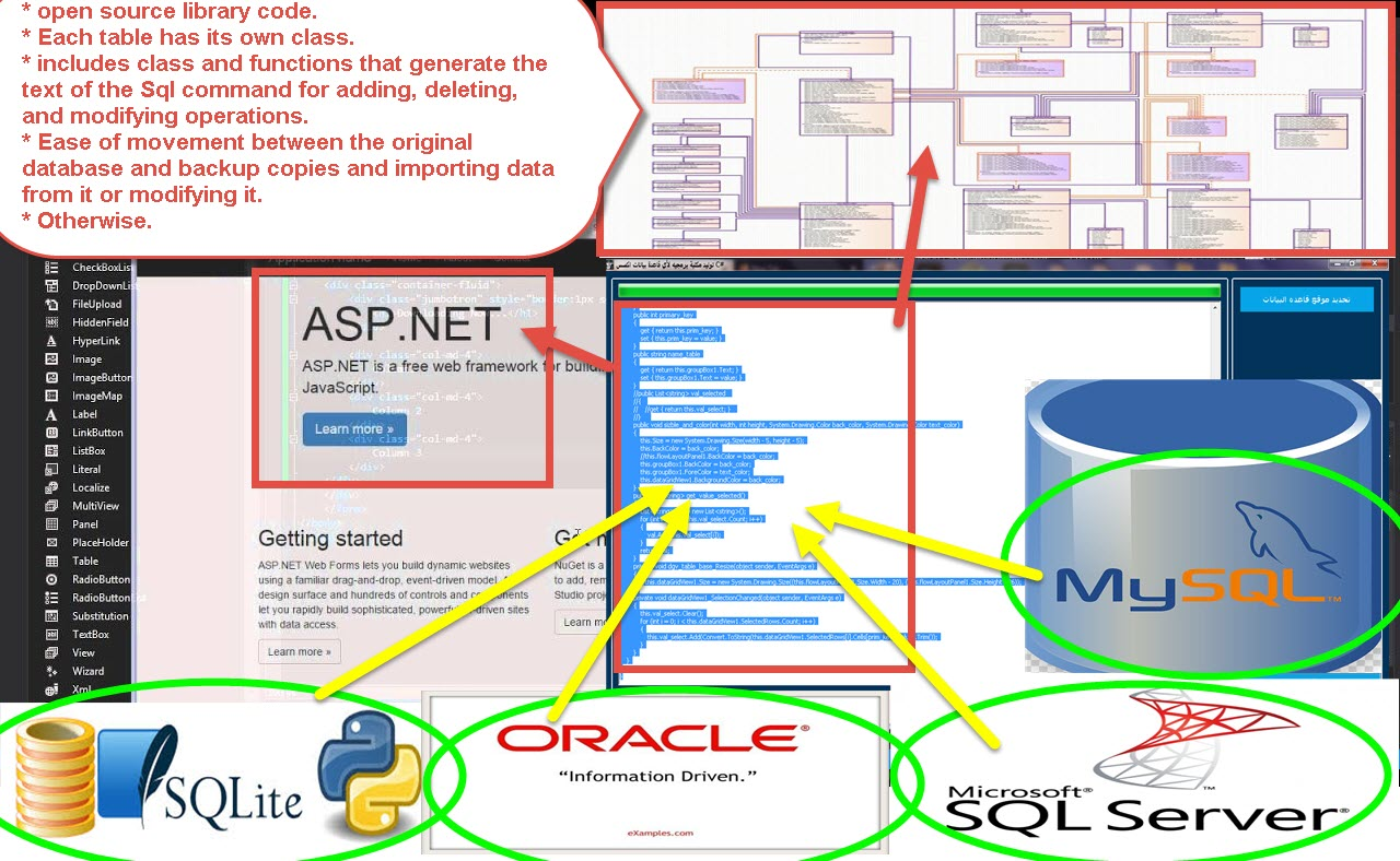 Program Generate library code C# Asp.Net With Any db