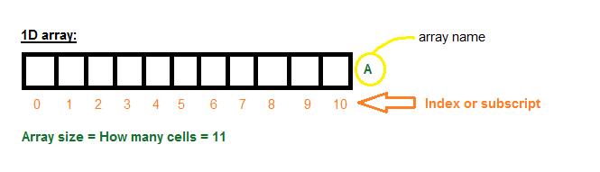 1D array.png