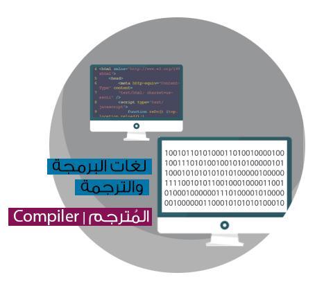 Compiler   المُترجم / المحوّل البرمجي [1]