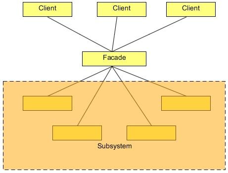 facade_pattern.jpg