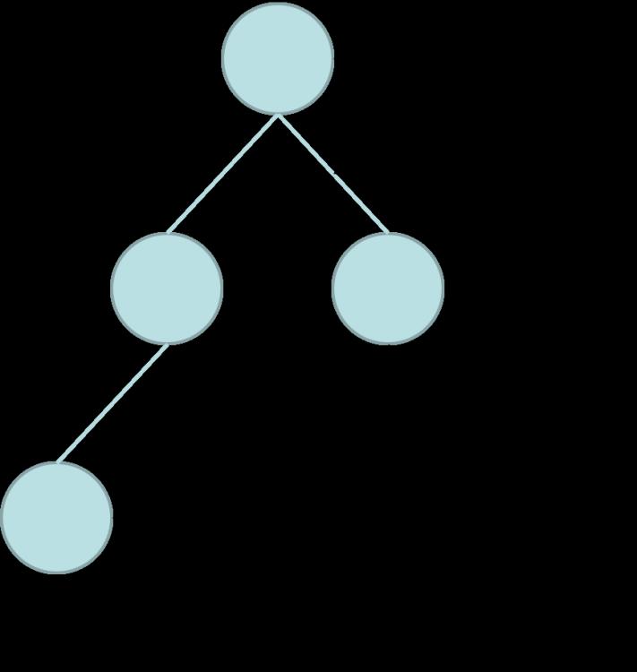 binarytree.thumb.png.3cd0db790d1e2ce0d2cb407548cf88f5.png