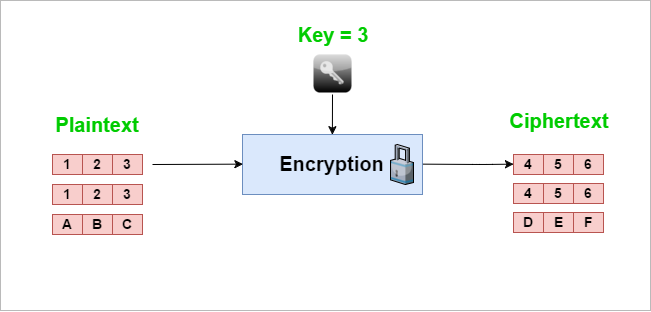 Encryption.png.5933075457a33f3cd4860d02ad55ec00.png