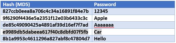 table5.png.93c18cf95d33fc4f2d0efcad29258b5e.png