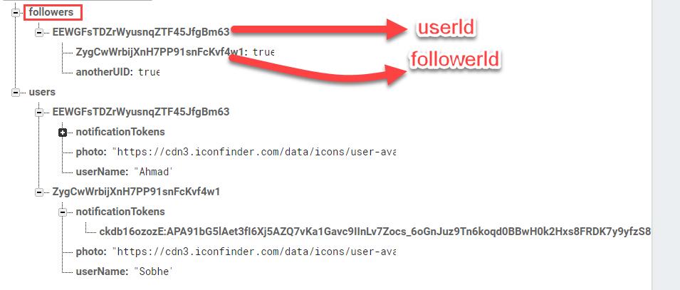 example-follows.png.5589e08cbbd774807e96e57a094f20a2.png