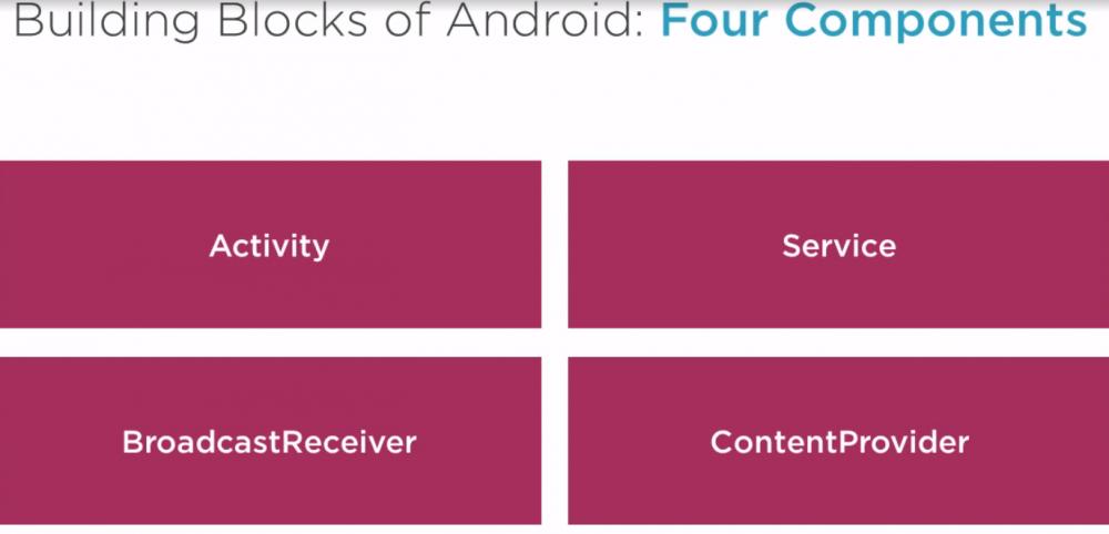 android-components.thumb.PNG.fba5725b403950ded4ec83d1d8a6d398.PNG