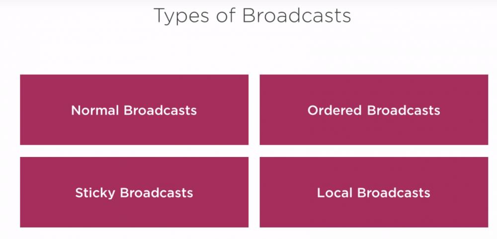 types-broadcast.thumb.PNG.9d980eec2ec08a61f4b8d7616836dc6d.PNG