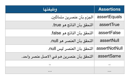 assertions.png.a1eb6ae7ff01330a742dd0fcf491c5da.png