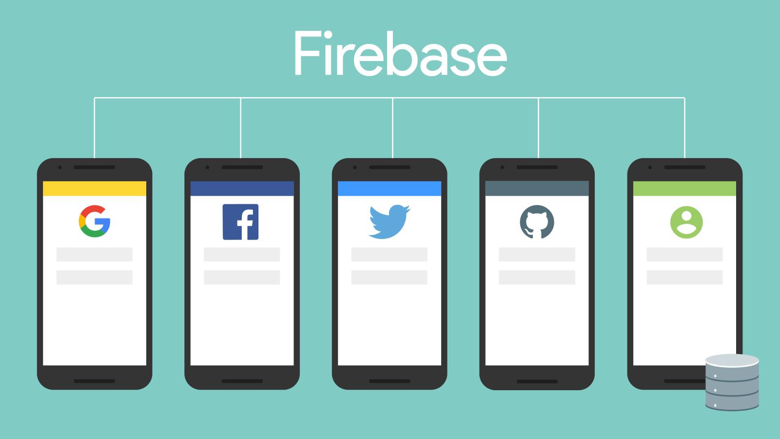 مقدمة الى Firebase Authentication | تسجيل الدخول باستخدام البريد الإلكتروني و Anonymous Login