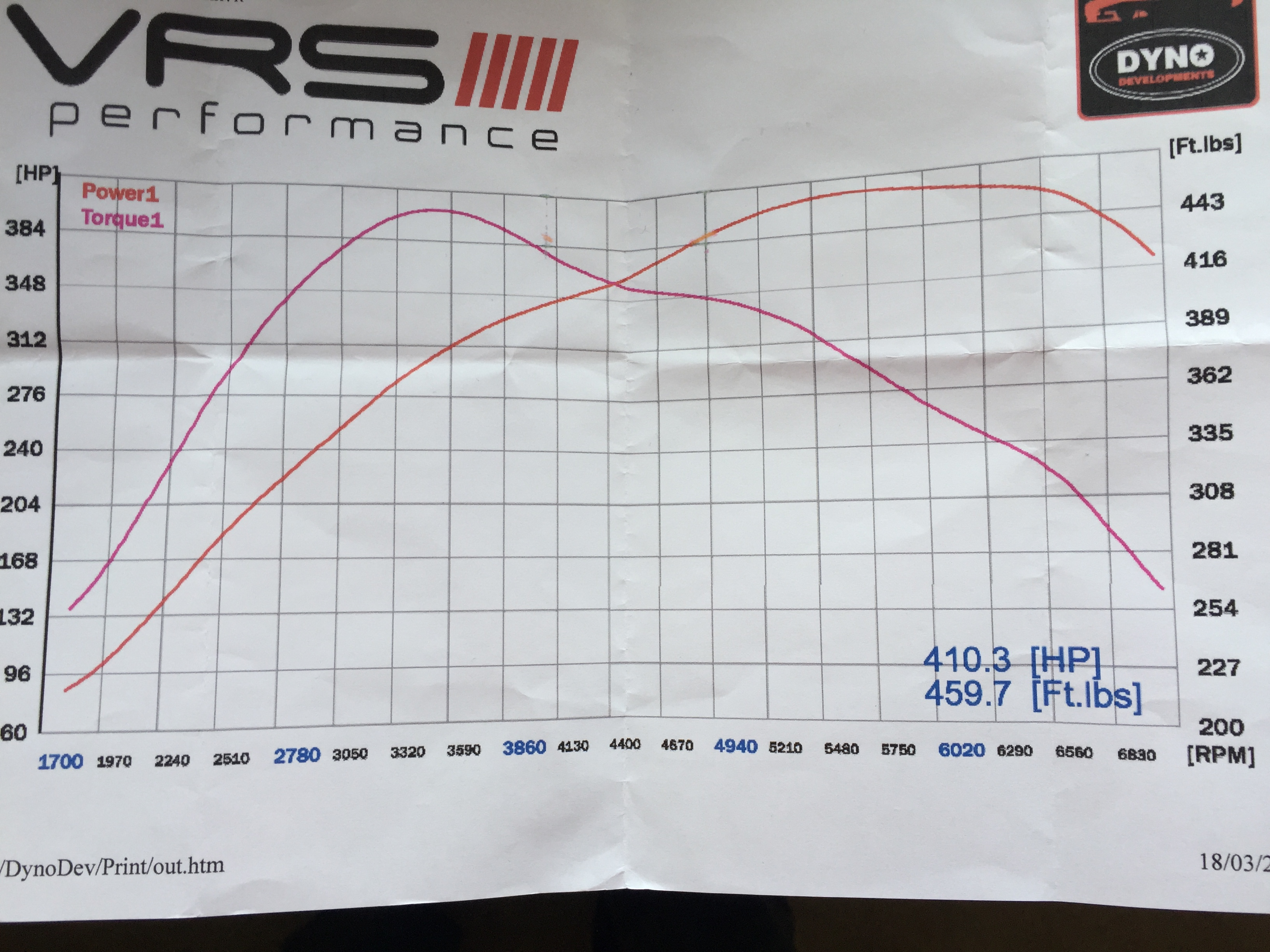 Apr Stage 2 Dyno 410 Bhp And 460 Ib Ft Torque Modifying Your Golf R Mk7 Vwroc Vw R Owners Club