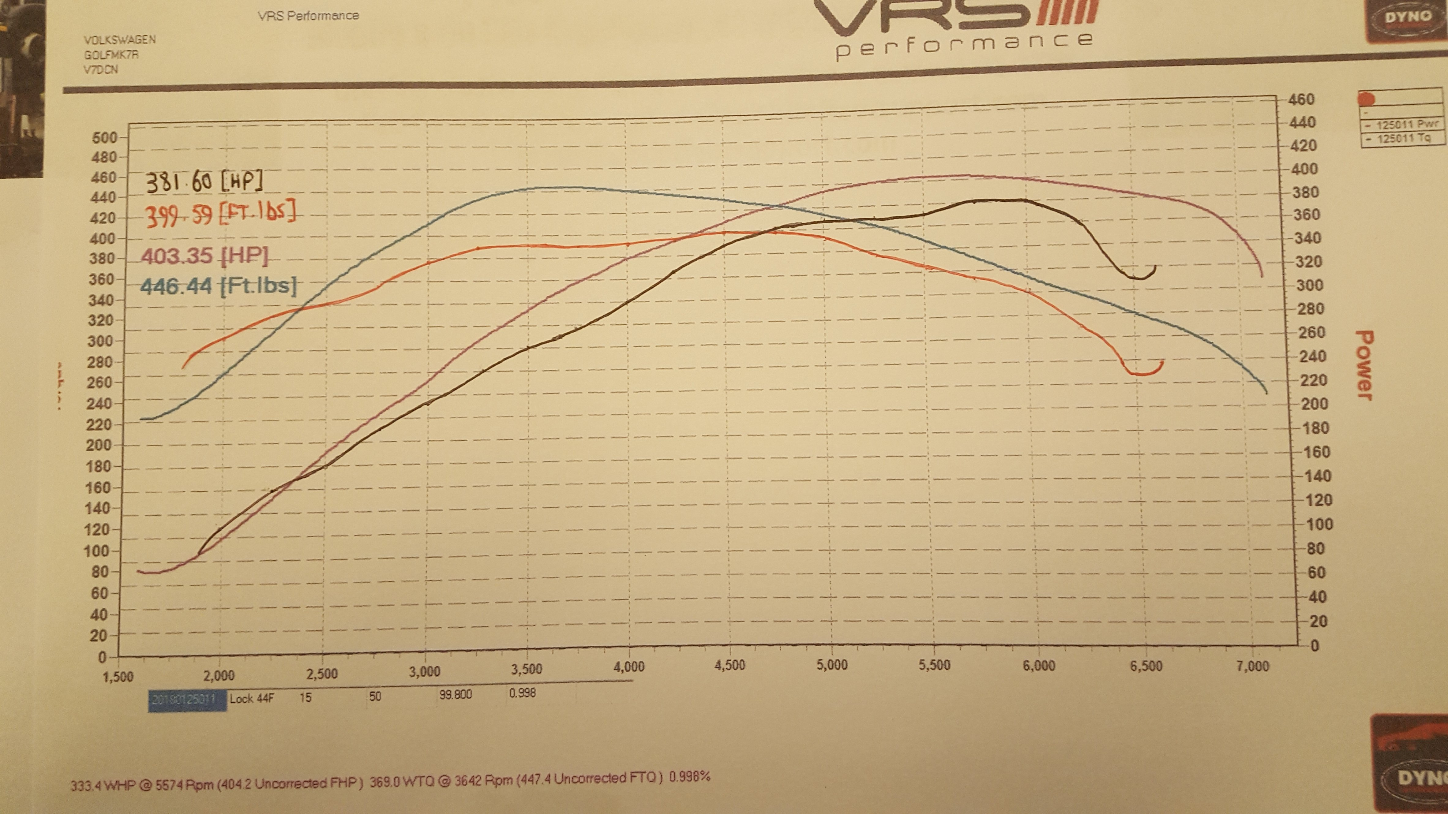 Apr Stage 2 Vs Revo Stage 2 Modifying Your Golf R Mk7 Vwroc Vw R Owners Club