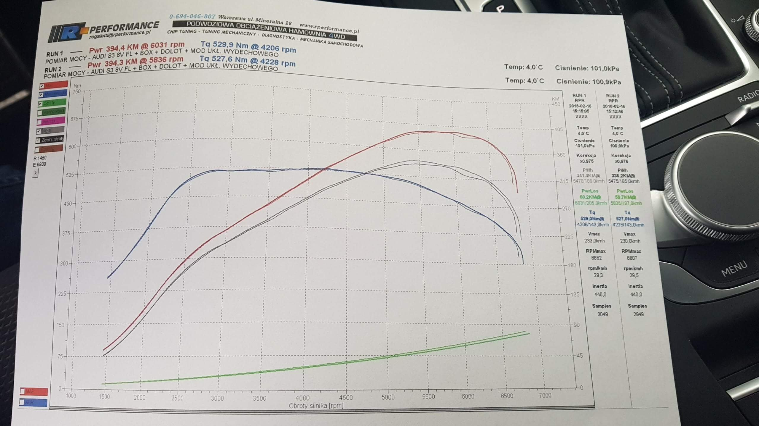 Unicorn Remap Vs Jb4 Modifying Your Golf R Mk7 Vwroc Vw R Owners Club