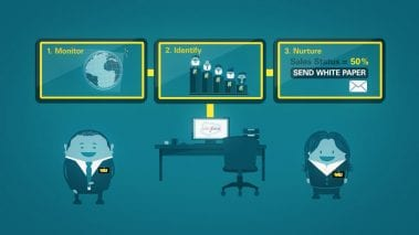 2d animation for Western Union