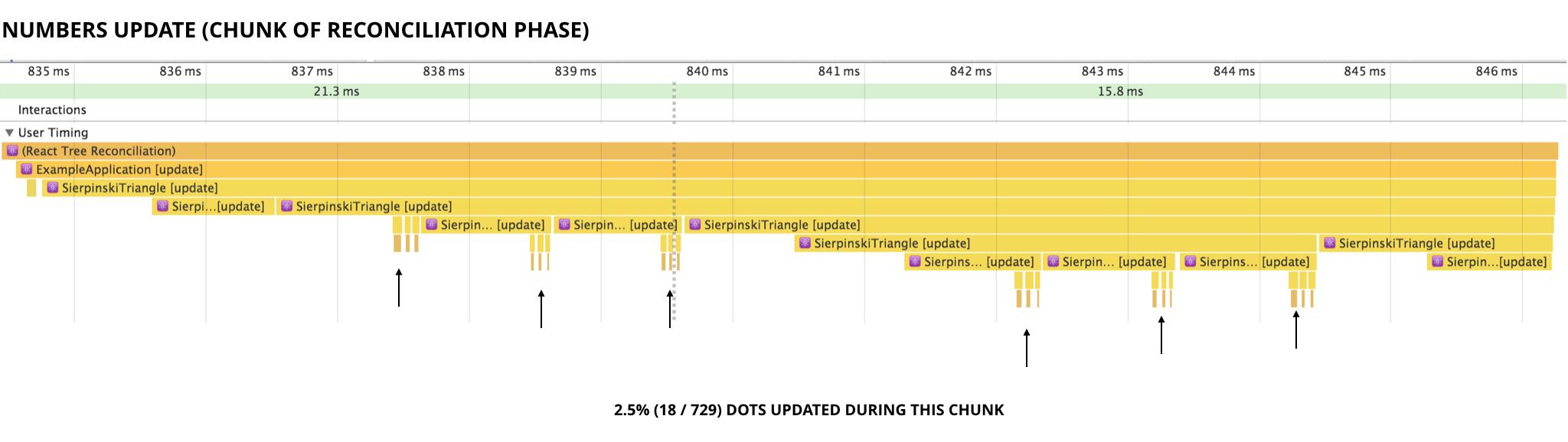Numbers Update Chunk