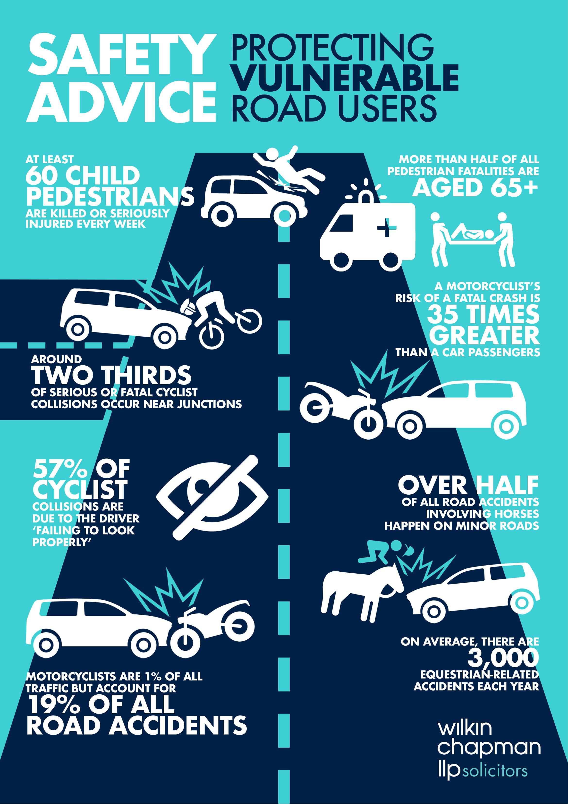 WC_SafetyAdvice_A3poster_infographic-1.jpg#asset:4507