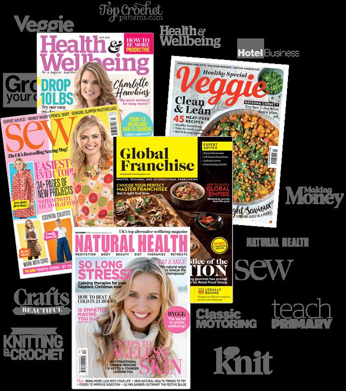 Publishing Magazines