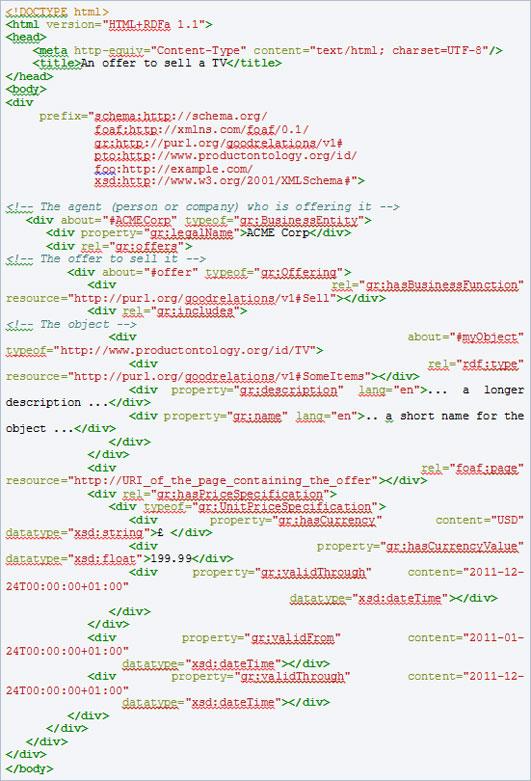 RDFa Mark-up Example