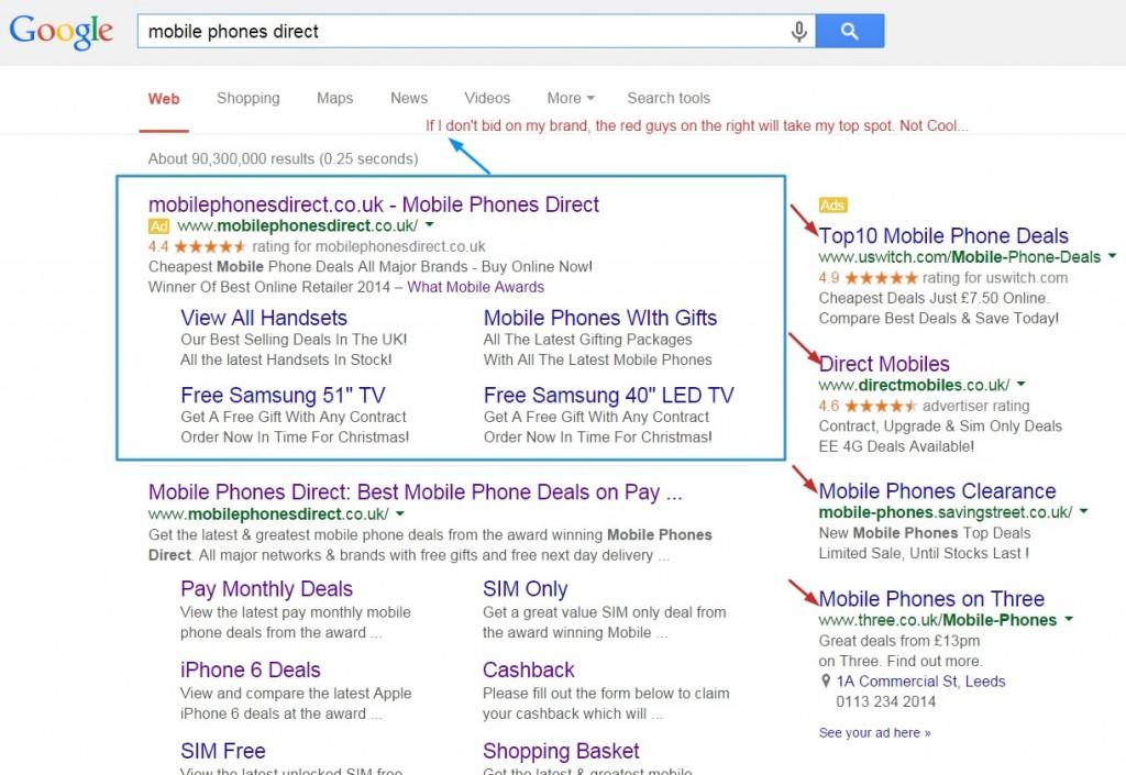 Google bid on branded terms
