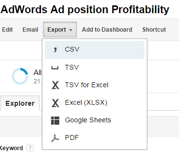 adwords CSV export