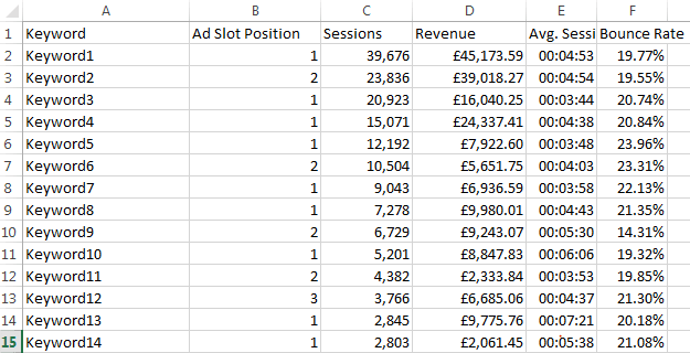 adwords excel csv report