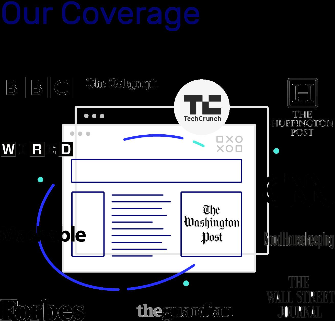 Coverage 01