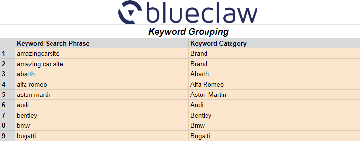 Quick Keyword Classifier Brand Model Extractor Google Sheet Keyword Grouping