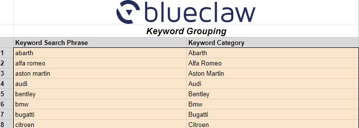 Quick Keyword Classifier Keyword Categorisation
