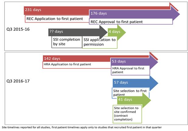 HRA-Approval-timeline