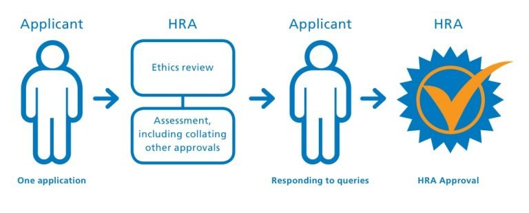 hra-approval-how-does-it-work-white-background