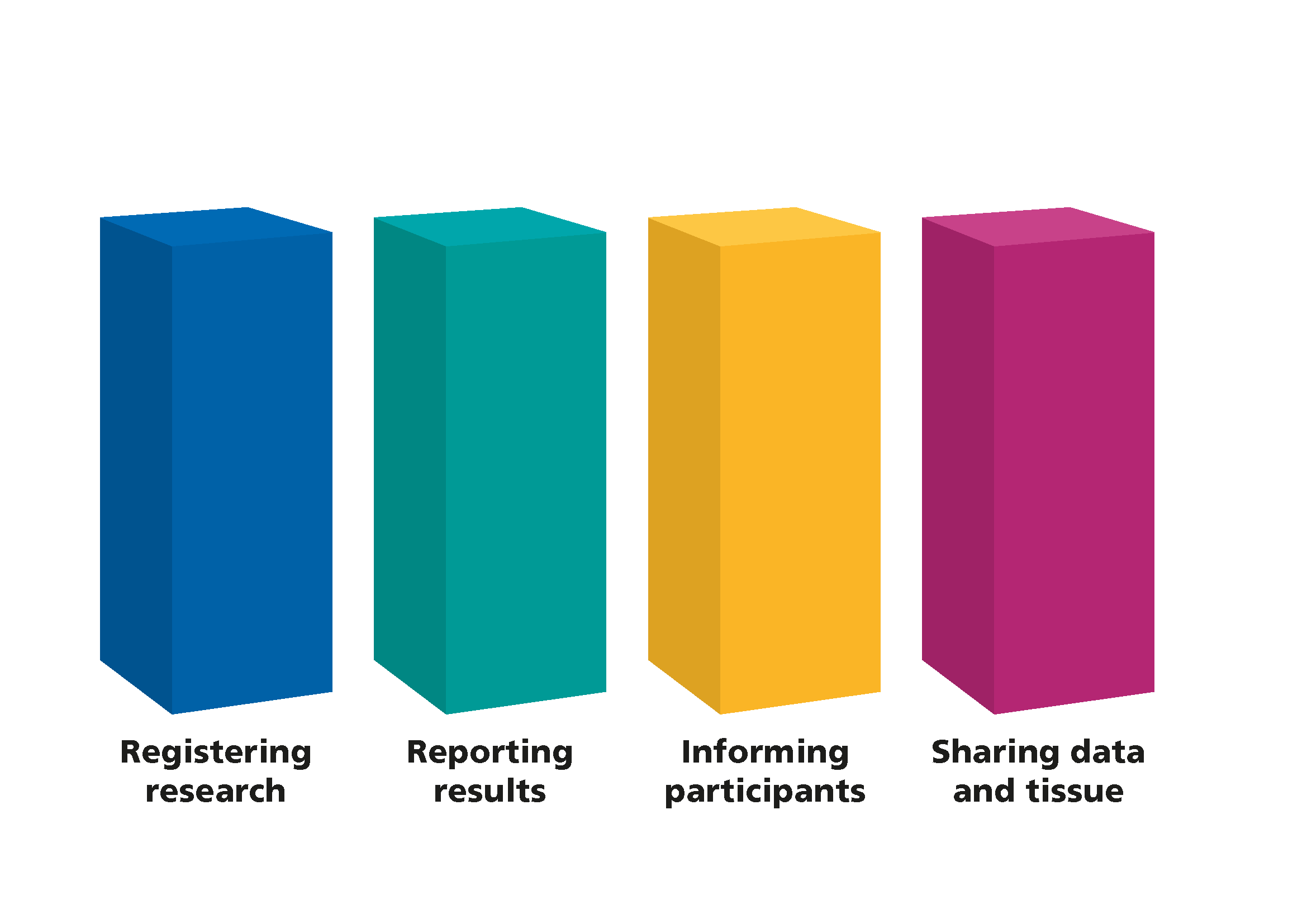 Pillars of research transparency v2 (002).png
