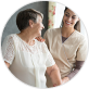 Care & Elderly services Franchises