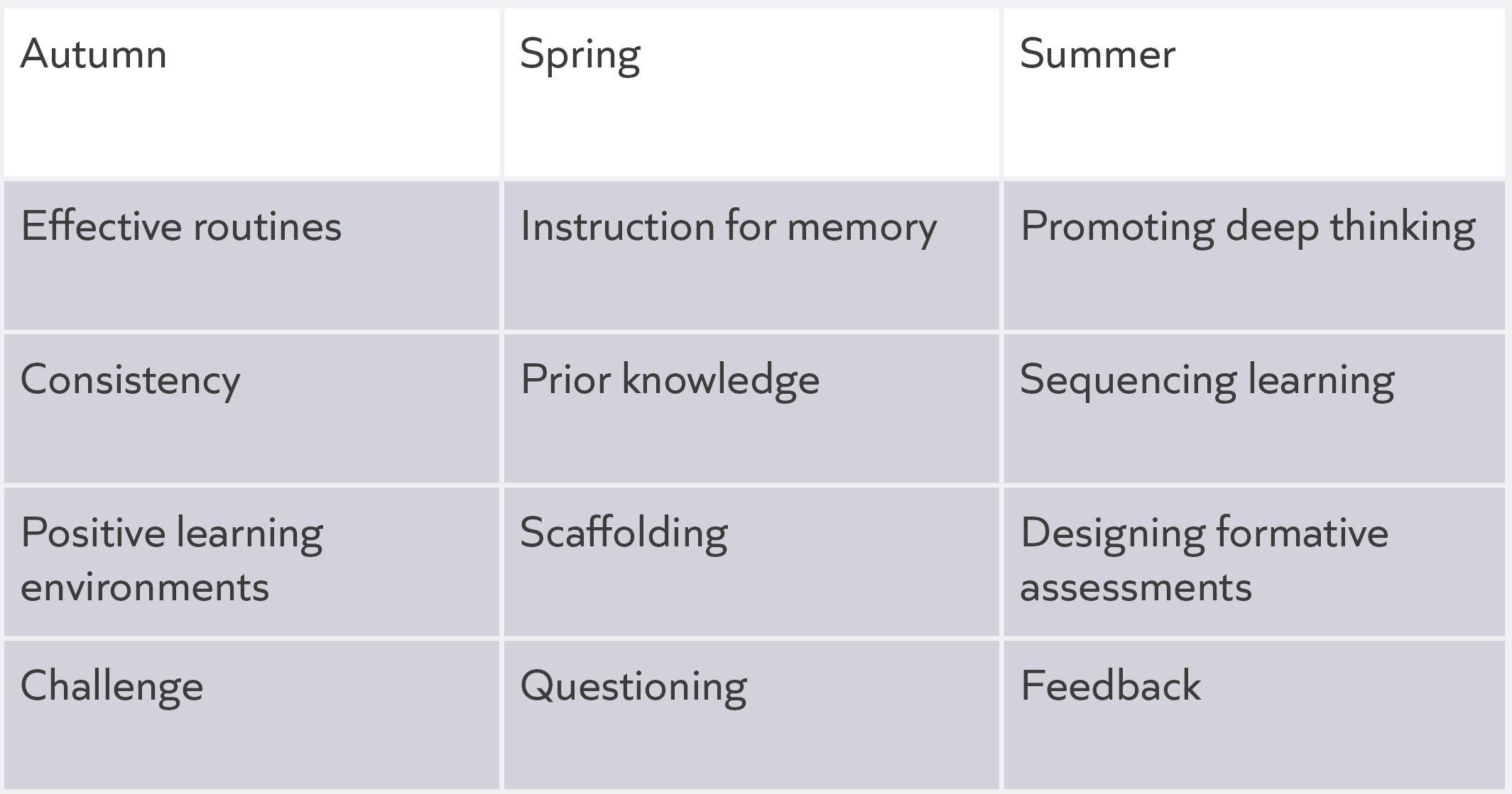 ECT modules - JPG