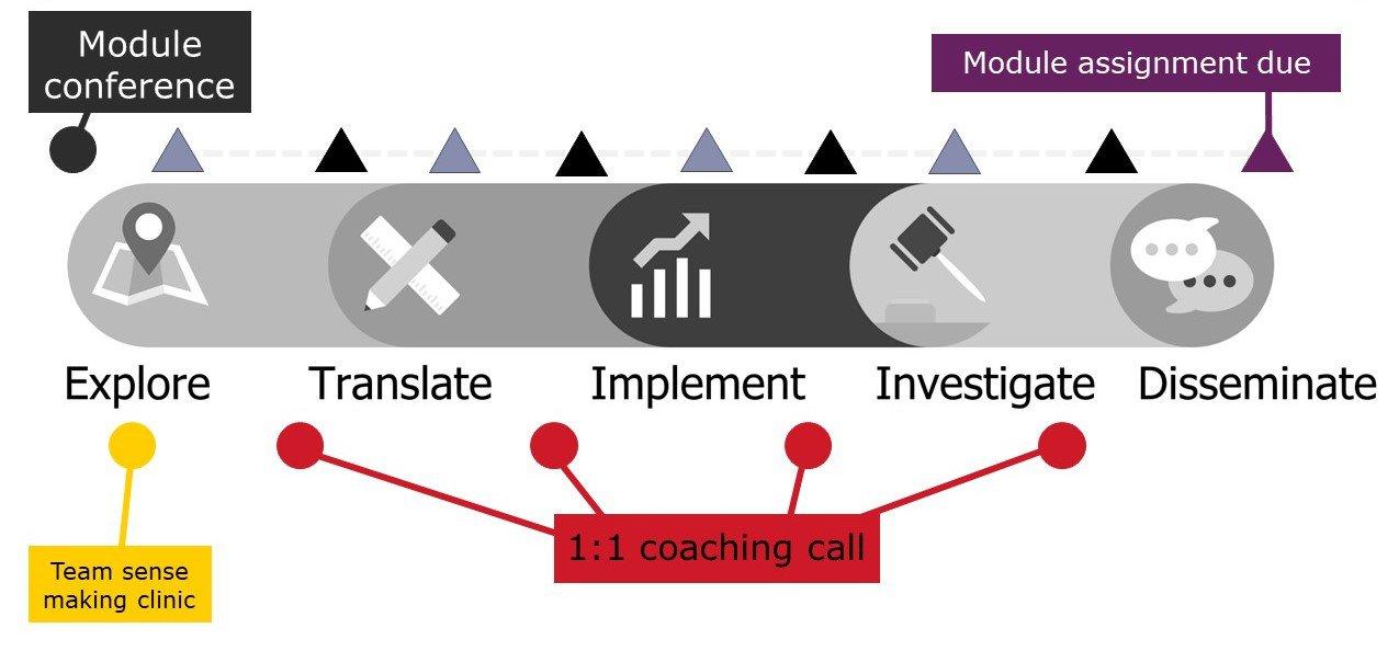 Module structure2.jpg